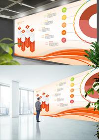 创意个性企业文化墙模板